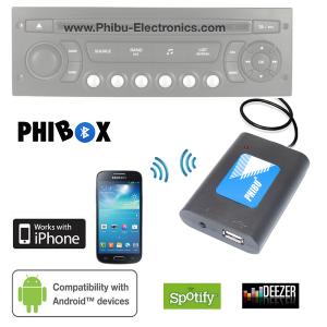 Streaming Audio Bluetooth Kit Main Libre Bluetooth