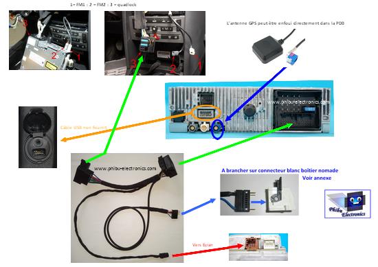 Interface Evolution Rd4 Vers Ng4