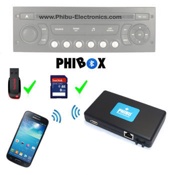 PHIBOX Universel