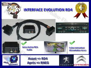 Interface Evolution Rd4 Vers Rneg