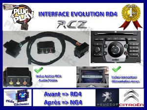 Interface Evolution RD4 vers NG4