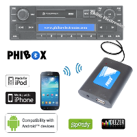 PHIBOX PLUS /  Audi